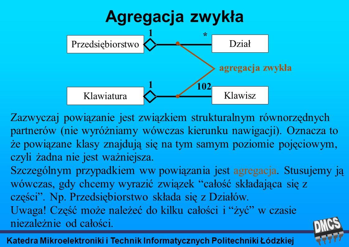 Katedra Mikroelektroniki i Technik Informatycznych Politechniki Łódzkiej Agregacja zwykła Przedsiębiorstwo Zazwyczaj powiązanie jest związkiem strukturalnym równorzędnych partnerów (nie wyróżniamy wówczas kierunku nawigacji).
