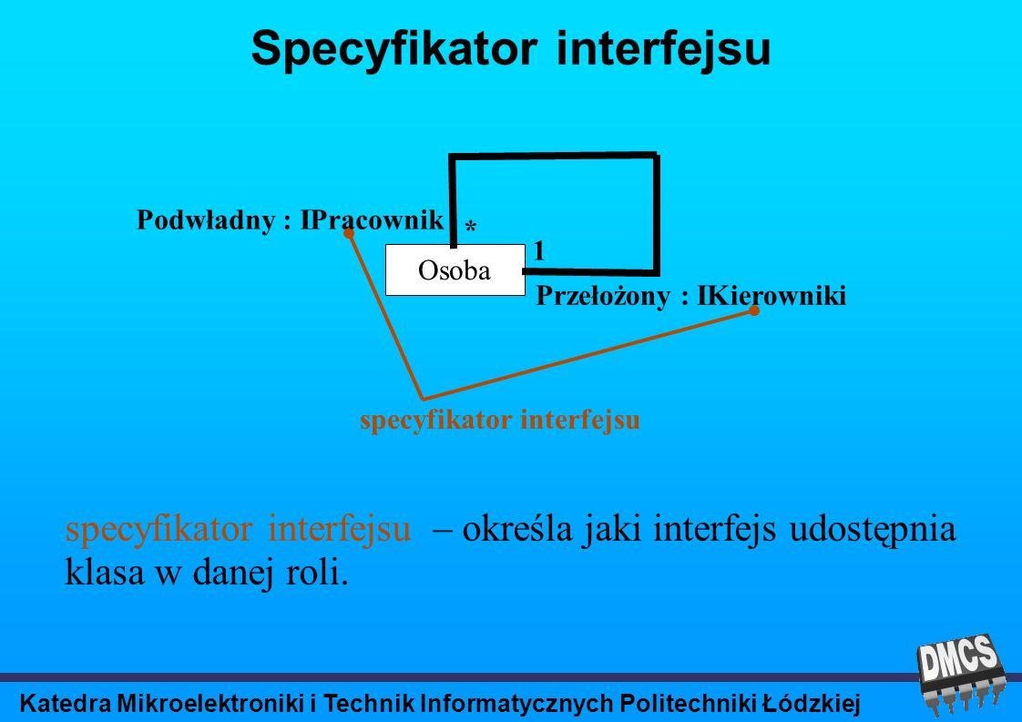 Katedra Mikroelektroniki i Technik Informatycznych Politechniki Łódzkiej Specyfikator interfejsu specyfikator interfejsu – określa jaki interfejs udostępnia klasa w danej roli.