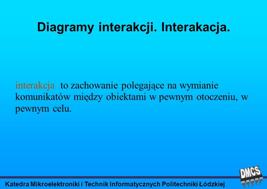 Katedra Mikroelektroniki i Technik Informatycznych Politechniki Łódzkiej Diagramy interakcji.
