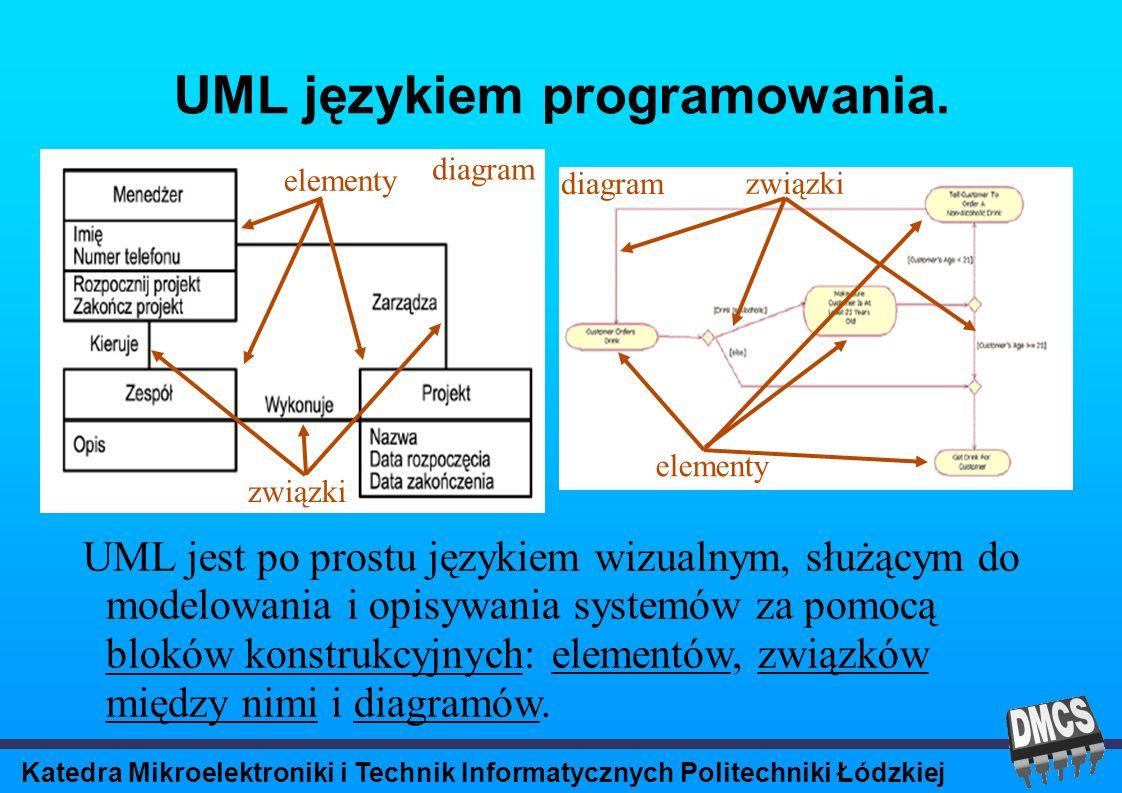 Katedra Mikroelektroniki i Technik Informatycznych Politechniki Łódzkiej Atrybuty klasy [widoczność] nazwa [liczebność] [:typ] [=wartość_początkowa][{określenie właściwości}] Lista[0..*] : Osoba portKonsoli[2..*] : Port pulpitSterujacy[1] : Pulpit pojemność[0..5]: Jednostka nazwisko : String = () ilość : long = (0) tablicaInt[2]: Int = (2,4) class Klasa { private: String nazwisko; int wiek; int tablica[20]; public: Klasa(): nazwisko(Anonim), wiek(20) { tablica[0]=0; } };