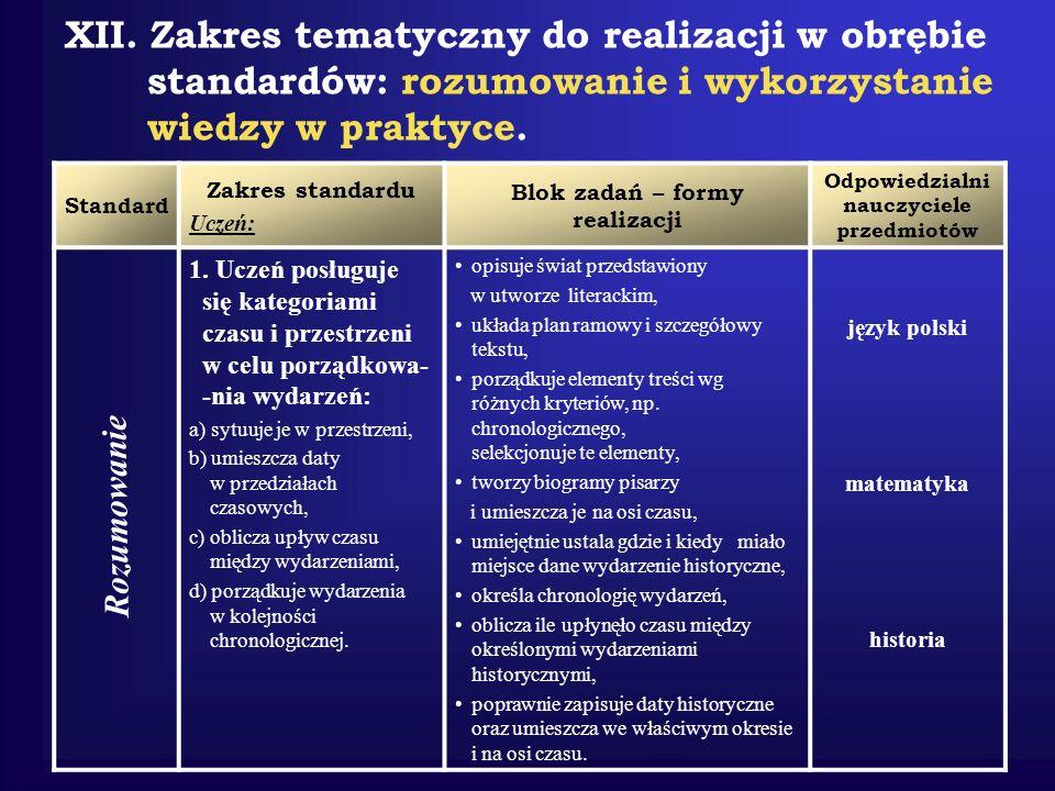 XII. Zakres tematyczny do realizacji w obrębie standardów: rozumowanie i wykorzystanie wiedzy w praktyce. Standard Zakres standardu Uczeń: Blok zadań