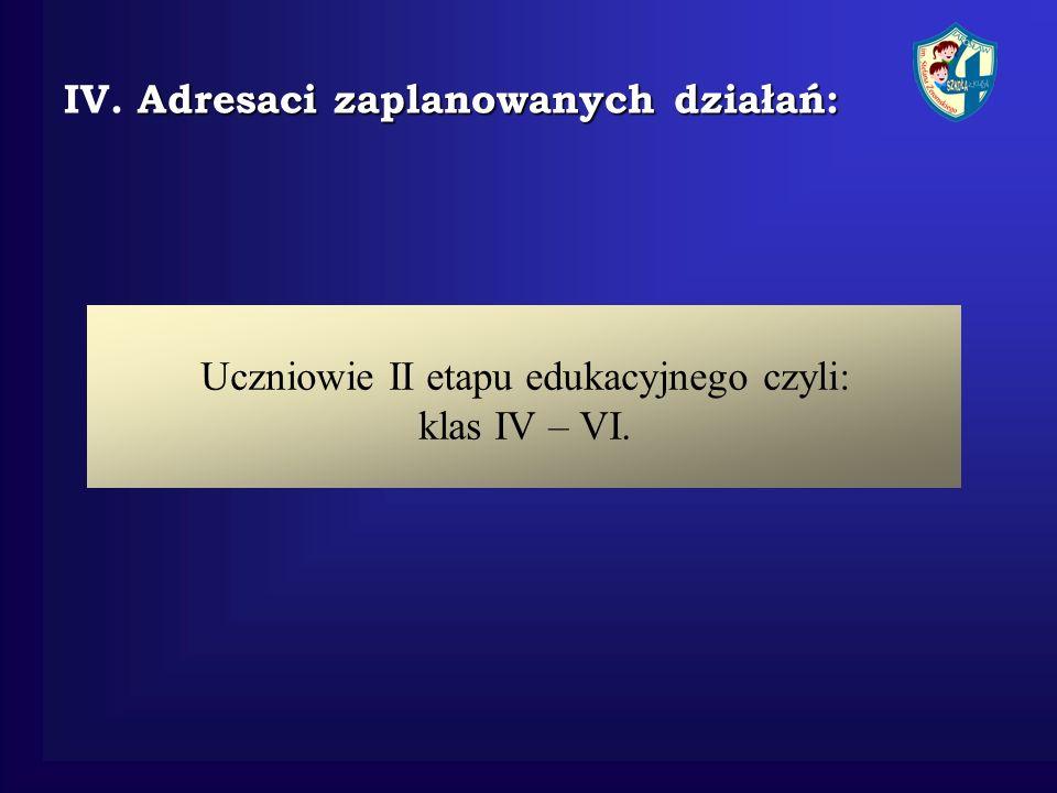 Adresaci zaplanowanych działań: IV. Adresaci zaplanowanych działań: Uczniowie II etapu edukacyjnego czyli: klas IV – VI.