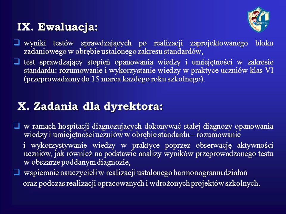 Zadania dla nauczycieli: XI.