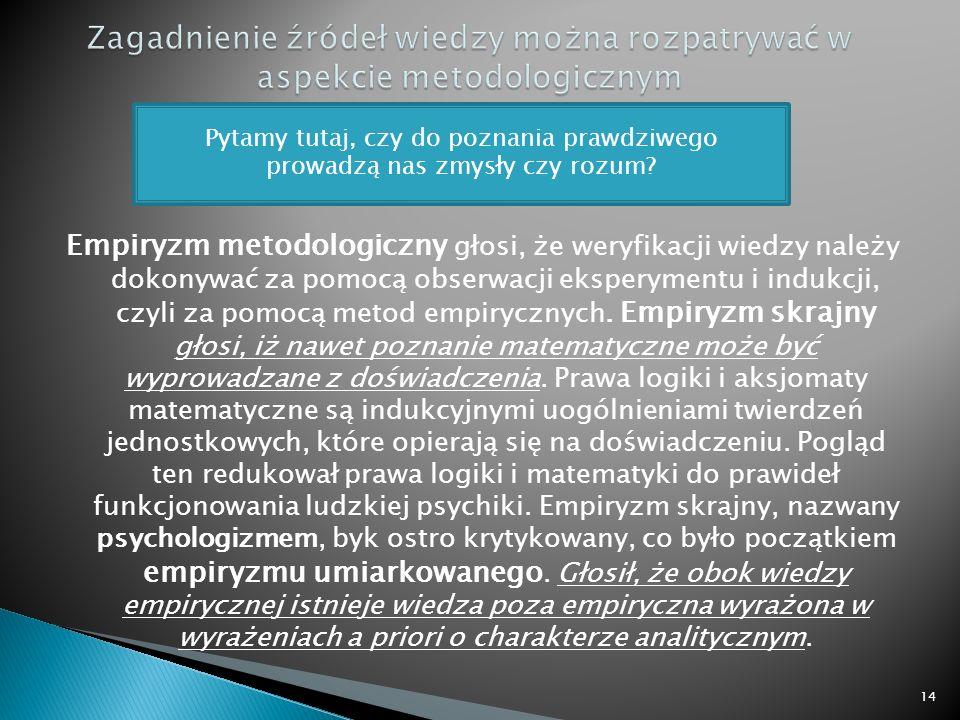 Empiryzm metodologiczny głosi, że weryfikacji wiedzy należy dokonywać za pomocą obserwacji eksperymentu i indukcji, czyli za pomocą metod empirycznych