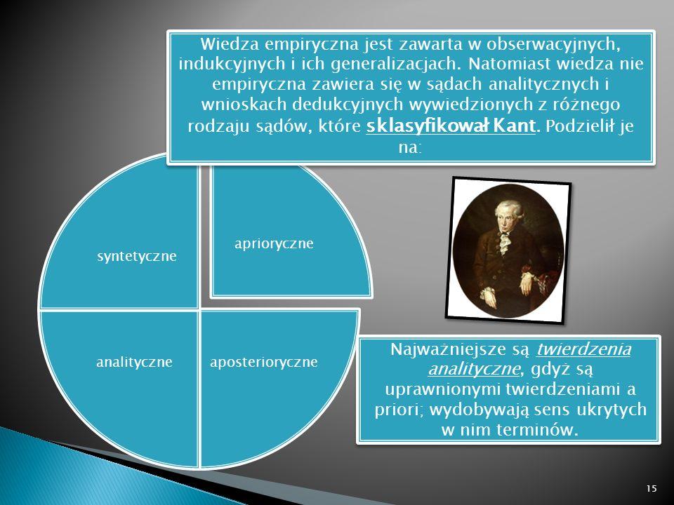 aprioryczne aposterioryczneanalityczne syntetyczne Wiedza empiryczna jest zawarta w obserwacyjnych, indukcyjnych i ich generalizacjach. Natomiast wied