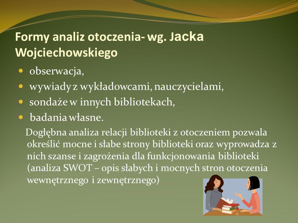 Formy analiz otoczenia- wg. J acka Wojciechowskiego obserwacja, wywiady z wykładowcami, nauczycielami, sondaże w innych bibliotekach, badania własne.