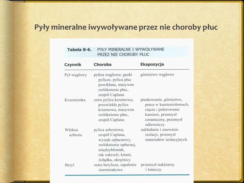 Pylice mineralne: Węglowa (anthracosis) Krzemowa (silicosis) – aktywna biologicznie Azbestowa (asbestosis) - aktywna biologicznie Berylowa (beryllosis) - aktywna biologicznie Żelazowa (siderosis) Barytowa (barytosis)