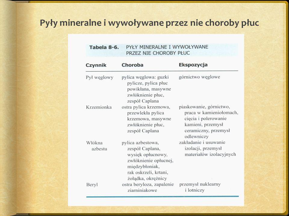 Pylice organiczne Bawełniana (byssinosis) - Korkowa (suberosis) - Z trzciny cukrowej (bagassosis) - Czynniki alergizujące ( z grzybów lub drożdży – u rolników przy fermentacji siana) - aktywna biologicznie (powoduje włóknienie)