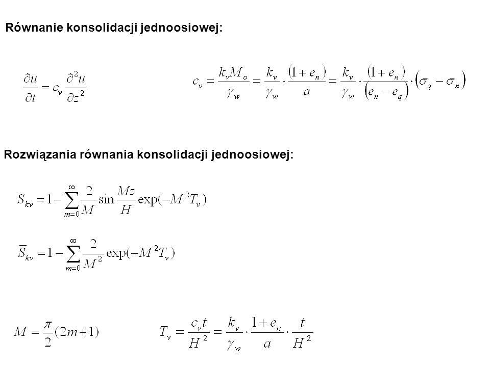 Równanie konsolidacji jednoosiowej: Rozwiązania równania konsolidacji jednoosiowej: