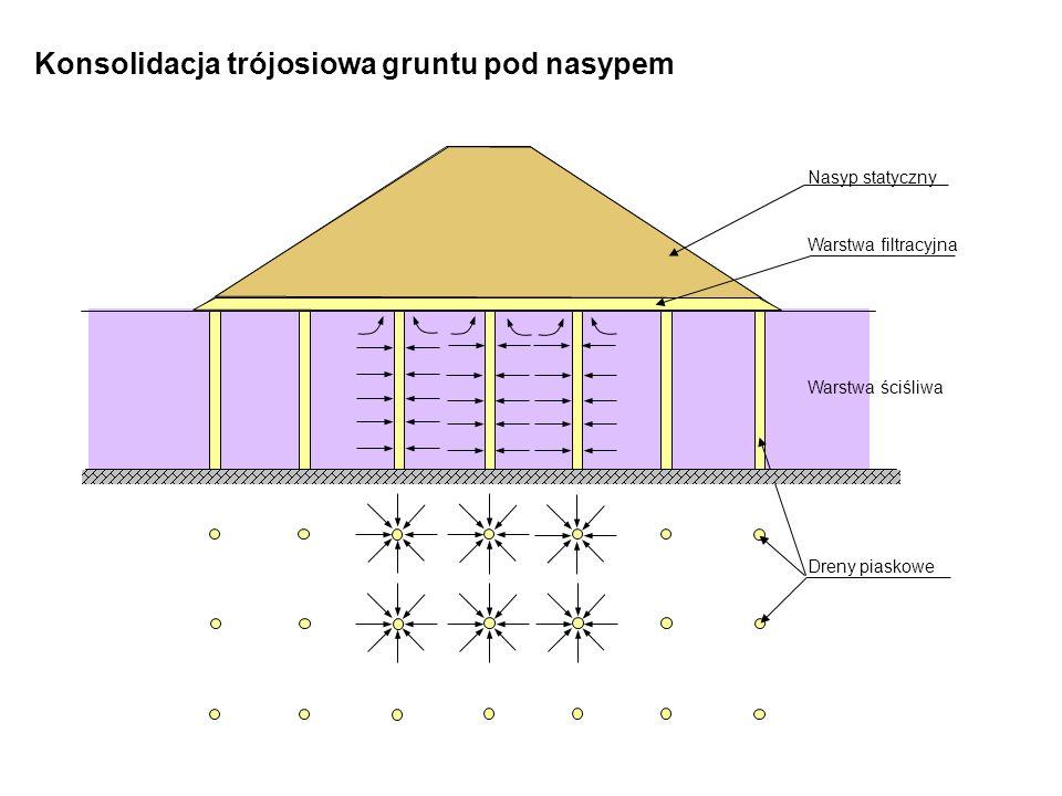 Konsolidacja trójosiowa gruntu pod nasypem Warstwa filtracyjna Warstwa ściśliwa Dreny piaskowe Nasyp statyczny