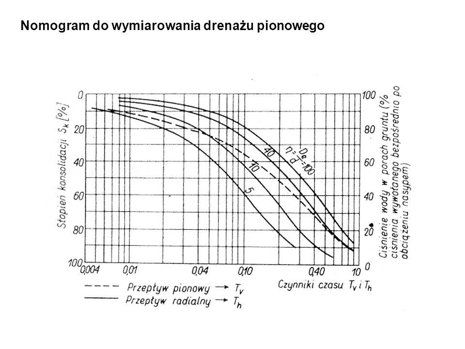 Nomogram do wymiarowania drenażu pionowego