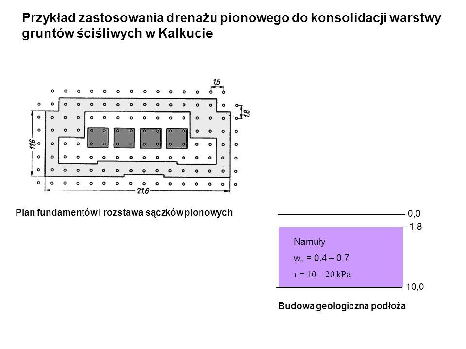 Przykład zastosowania drenażu pionowego do konsolidacji warstwy gruntów ściśliwych w Kalkucie Namuły w n = 0.4 – 0.7 τ = 10 – 20 kPa 0,0 1,8 10,0 Plan