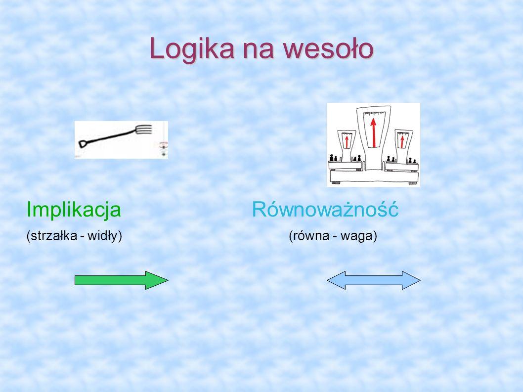 Logika na wesoło Aniołek – PrawdaDiabełek - Fałsz 1 0