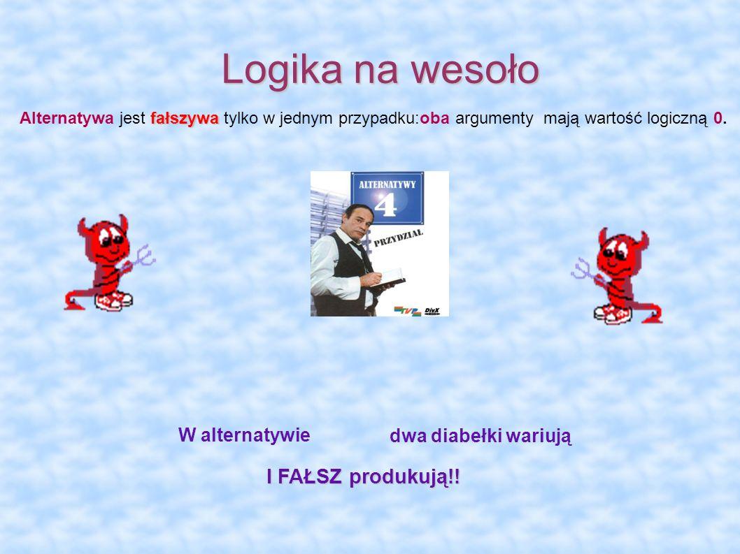 Logika na wesoło W alternatywie dwa diabełki wariują fałszywa Alternatywa jest fałszywa tylko w jednym przypadku:oba argumenty mają wartość logiczną 0.