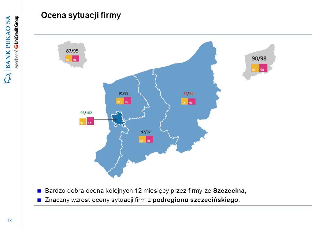 14 Ocena sytuacji firmy Bardzo dobra ocena kolejnych 12 miesięcy przez firmy ze Szczecina, Znaczny wzrost oceny sytuacji firm z podregionu szczeciński