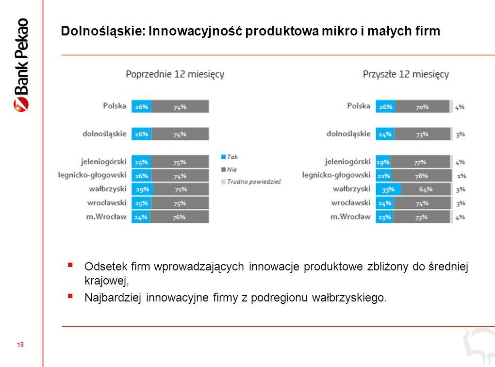 17 Dolnośląskie: Ocena jakości usług świadczonych przedsiębiorcom przez lokalną administrację Dolnośląskie Ocena niższa o 2 pp.