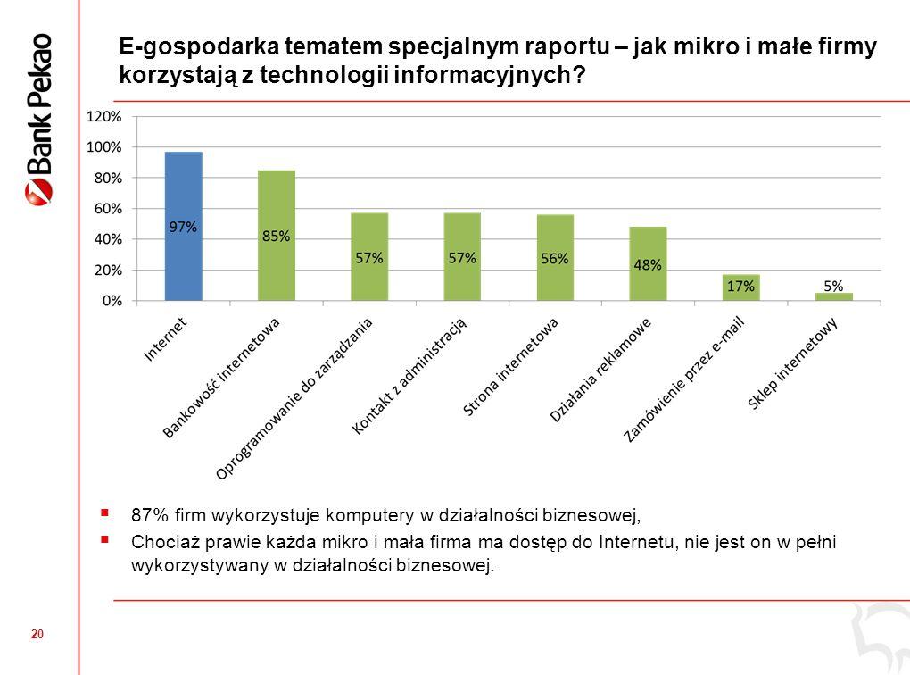 19 Bariery rozwoju według mikro i małych firm Po raz pierwszy w ankiecie pytanie o bariery rozwojowe, Największe bariery dla mikro i małych firm są związane z zewnętrznymi uwarunkowaniami prowadzenia działalności gospodarczej, Pomorskie – bariery wymieniane częściej niż średnio w Polsce: Koszty pracy, Podatki, Popyt na produkty i usługi, Niska rentowność, Szara strefa, Zatory płatnicze, Kwalifikacje pracowników.