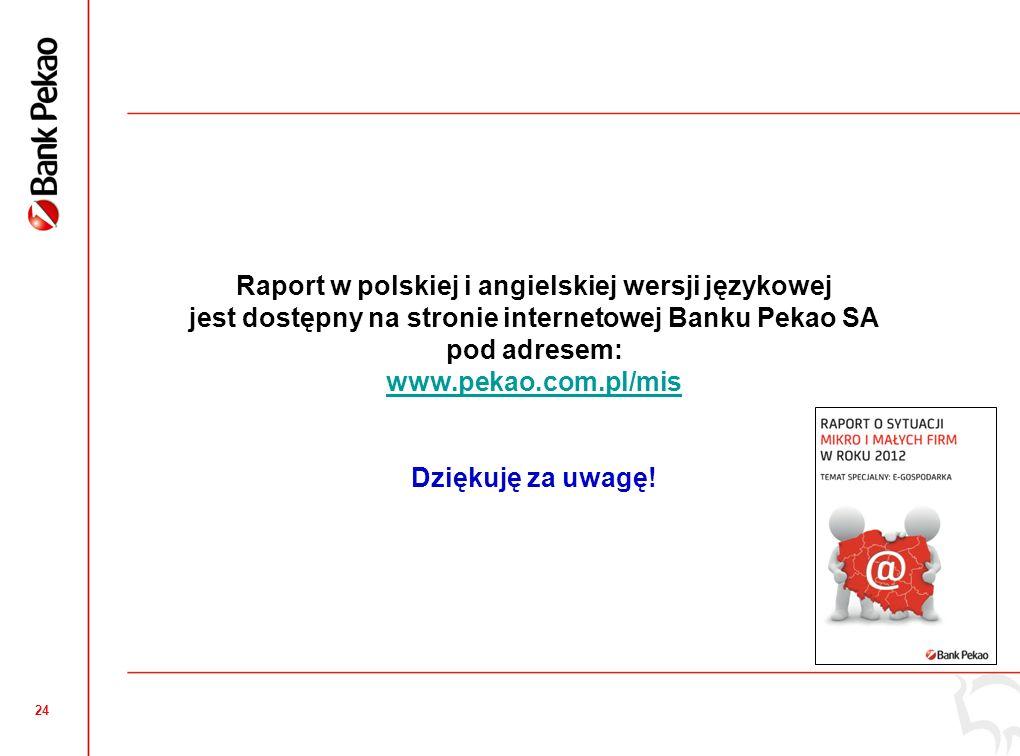 23 Pomorskie: podsumowanie Ocena poprzednich i kolejnych 12 miesięcy wyższa niż średnio w Polsce, 2012 - najlepsze oceny w podregionie słupskim, najsłabsze w trójmiejskim, Perspektywy na 2013 – najlepsze w trójmiejskim, najniższe w starogardzkim, 2012 rok dużo lepszy w ocenie pomorskich firm niż średnio w Polsce, ocena niższa jedynie w przypadku zatrudnienia, choć i tu poziom wydaje się stabilny, Dużo lepsze perspektywy na 2013 niż średnio w Polsce, Z zewnętrznego finansowania najczęściej korzystały firmy ze Starogardu, najrzadziej ze Słupska, Inwestycje w 2012 wyższe niż średnio w kraju, w 2013 spadek, najmniejszy w Słupsku 14% mikro i małych firm eksportuje swoje towary lub usługi, najwięcej Słupsk i okolice, Innowacyjność nieco niższa od średniej krajowej, Ocena jakości usług administracji wyższa od średniej krajowej (w Trójmieście najwyższa w Polsce), Firmy z Pomorza wśród barier szczególnie zwracają uwagę na stronę kosztową prowadzenia działalności i popyt na produkty i usługi, Potencjał związany z użyciem technologii informacyjnych nie w pełni wykorzystany.