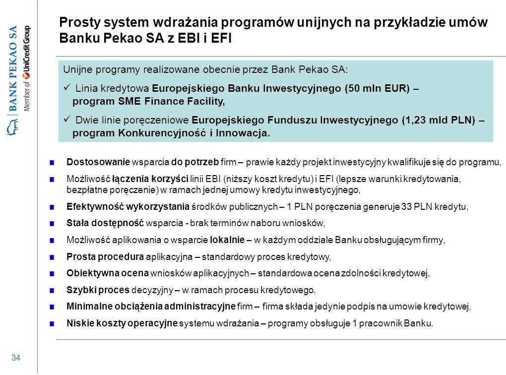 34 Prosty system wdrażania programów unijnych na przykładzie umów Banku Pekao SA z EBI i EFI Unijne programy realizowane obecnie przez Bank Pekao SA: