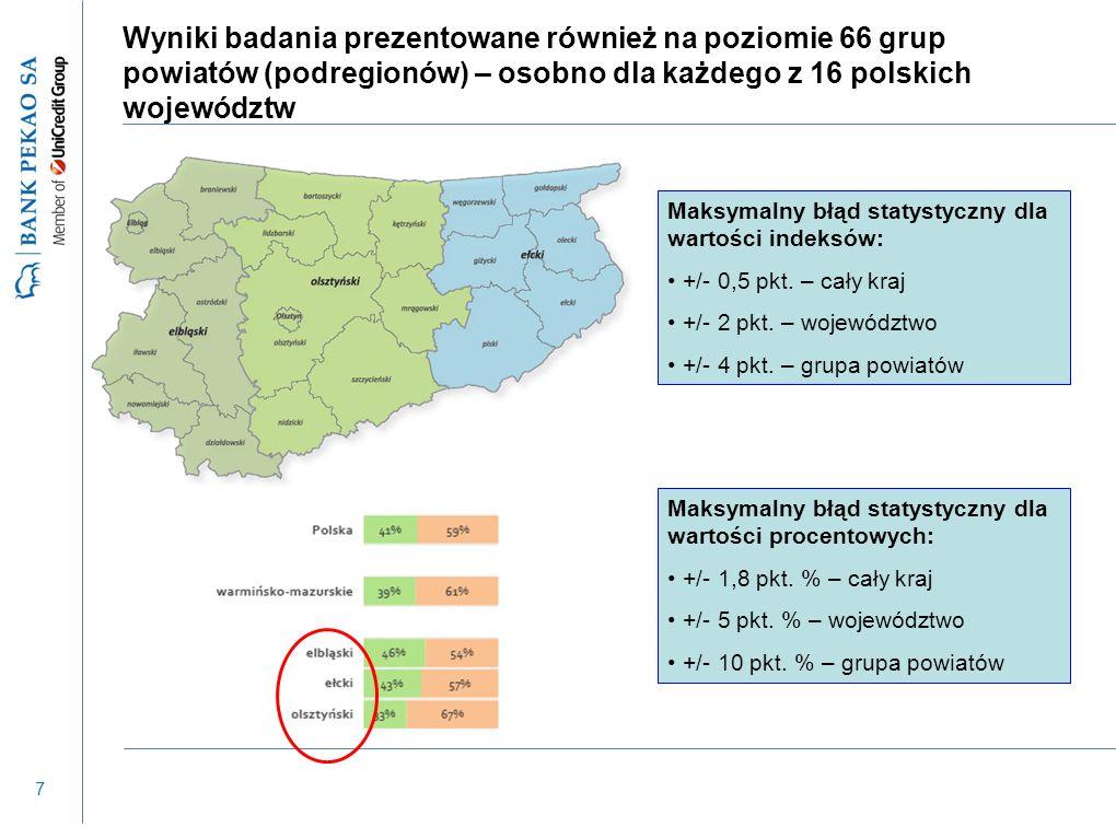 7 Wyniki badania prezentowane również na poziomie 66 grup powiatów (podregionów) – osobno dla każdego z 16 polskich województw Maksymalny błąd statyst