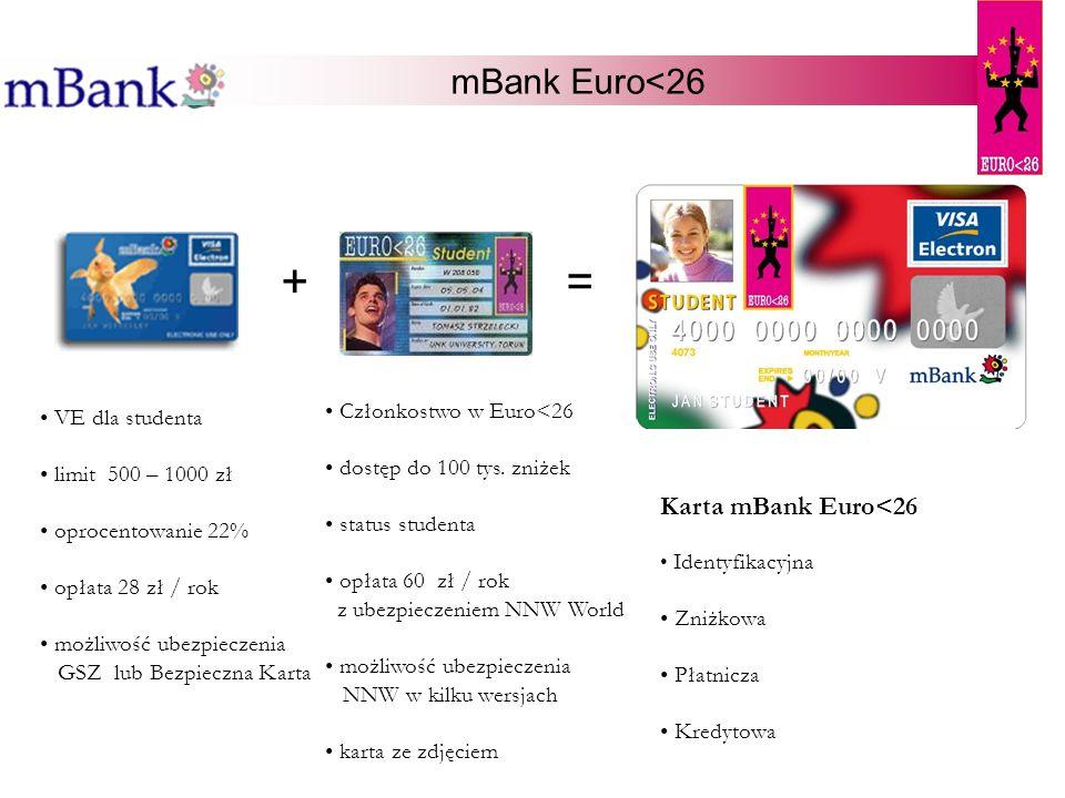 mBank Euro<26 += VE dla studenta limit 500 – 1000 zł oprocentowanie 22% opłata 28 zł / rok możliwość ubezpieczenia GSZ lub Bezpieczna Karta Członkostw