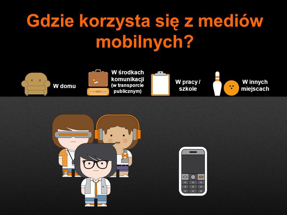Gdzie korzysta się z mediów mobilnych.