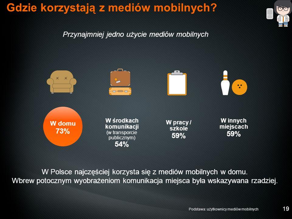 19 Gdzie korzystają z mediów mobilnych.