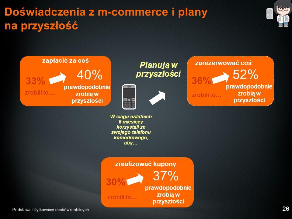 26 Doświadczenia z m-commerce i plany na przyszłość W ciągu ostatnich 6 miesięcy korzystali ze swojego telefonu komórkowego, aby… Planują w przyszłości 33% zrobili to… prawdopodobnie zrobią w przyszłości 40% 36% 52% 30% 37% zapłacić za coś zrealizować kupony zarezerwować coś zrobili to… prawdopodobnie zrobią w przyszłości Podstawa: użytkownicy mediów mobilnych