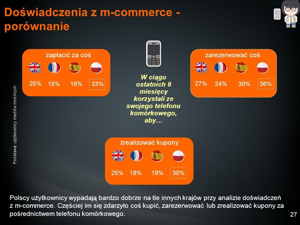 27 Doświadczenia z m-commerce - porównanie W ciągu ostatnich 6 miesięcy korzystali ze swojego telefonu komórkowego, aby… Podstawa: użytkownicy mediów mobilnych zrealizować kupony 18%19%30% 25% zarezerwować coś 24%30%36% 27% zapłacić za coś 15%16%33% 25% Polscy użytkownicy wypadają bardzo dobrze na tle innych krajów przy analizie doświadczeń z m-commerce.