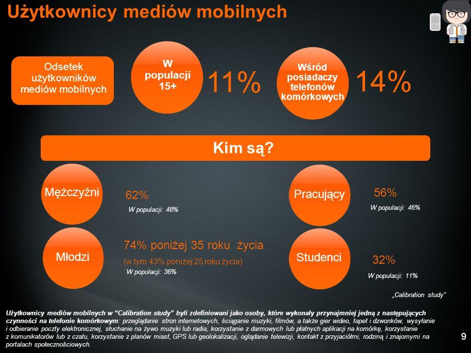 10 Kim są użytkownicy mediów mobilnych.