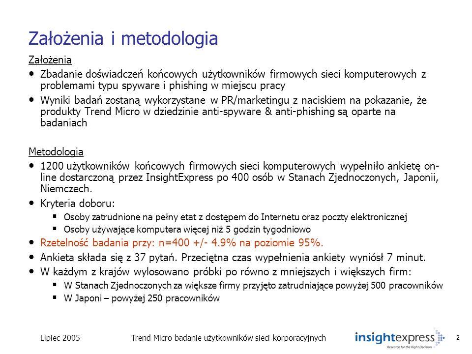 Lipiec 2005Trend Micro badanie użytkowników sieci korporacyjnych 2 Założenia i metodologia Założenia Zbadanie doświadczeń końcowych użytkowników firmo