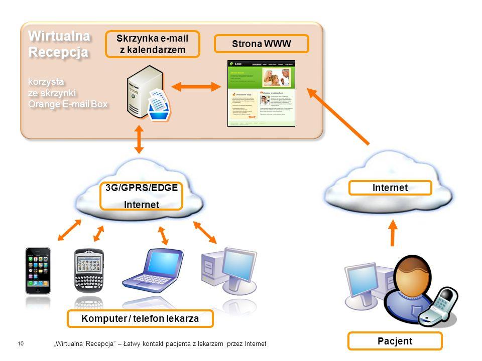 10 Wirtualna Recepcja korzysta ze skrzynki Orange E-mail Box Wirtualna Recepcja korzysta ze skrzynki Orange E-mail Box Wirtualna Recepcja – Łatwy kont