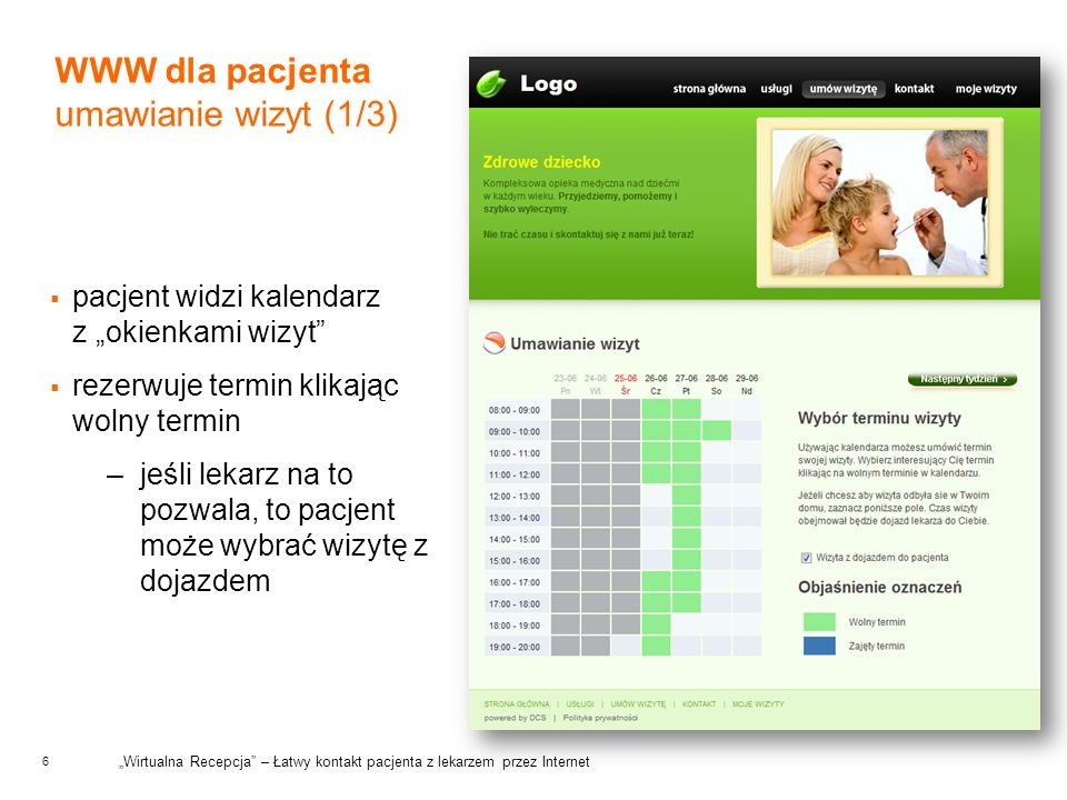 6 WWW dla pacjenta umawianie wizyt (1/3) pacjent widzi kalendarz z okienkami wizyt rezerwuje termin klikając wolny termin –jeśli lekarz na to pozwala,