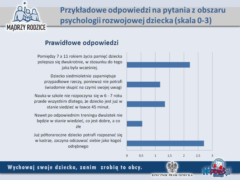 Przykładowe odpowiedzi na pytania z obszaru psychologii rozwojowej dziecka (skala 0-3) Prawidłowe odpowiedzi
