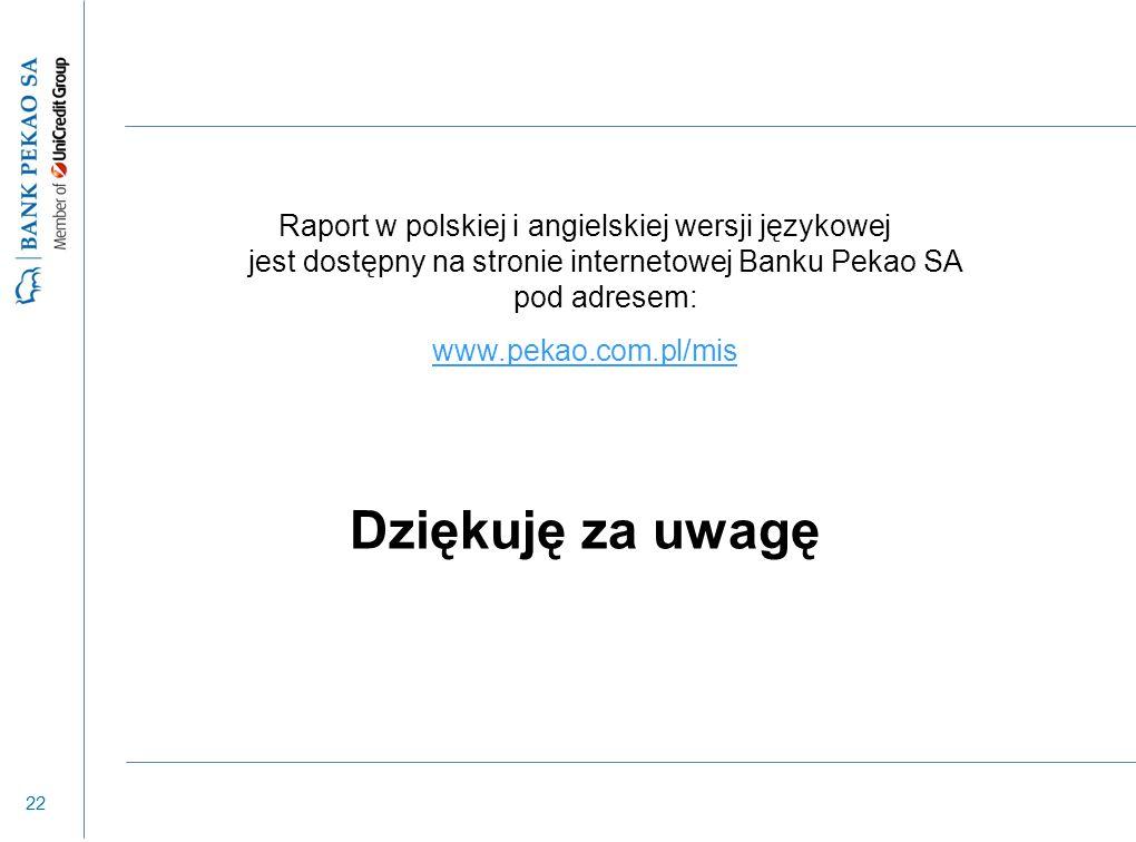 22 Raport w polskiej i angielskiej wersji językowej jest dostępny na stronie internetowej Banku Pekao SA pod adresem: www.pekao.com.pl/mis Dziękuję za