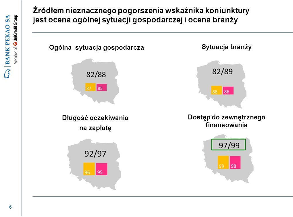 6 Ogólna sytuacja gospodarcza Sytuacja branży Długość oczekiwania na zapłatę Dostęp do zewnętrznego finansowania Źródłem nieznacznego pogorszenia wskaźnika koniunktury jest ocena ogólnej sytuacji gospodarczej i ocena branży
