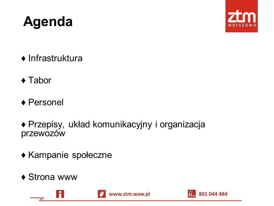 Agenda Infrastruktura Tabor Personel Przepisy, układ komunikacyjny i organizacja przewozów Kampanie społeczne Strona www