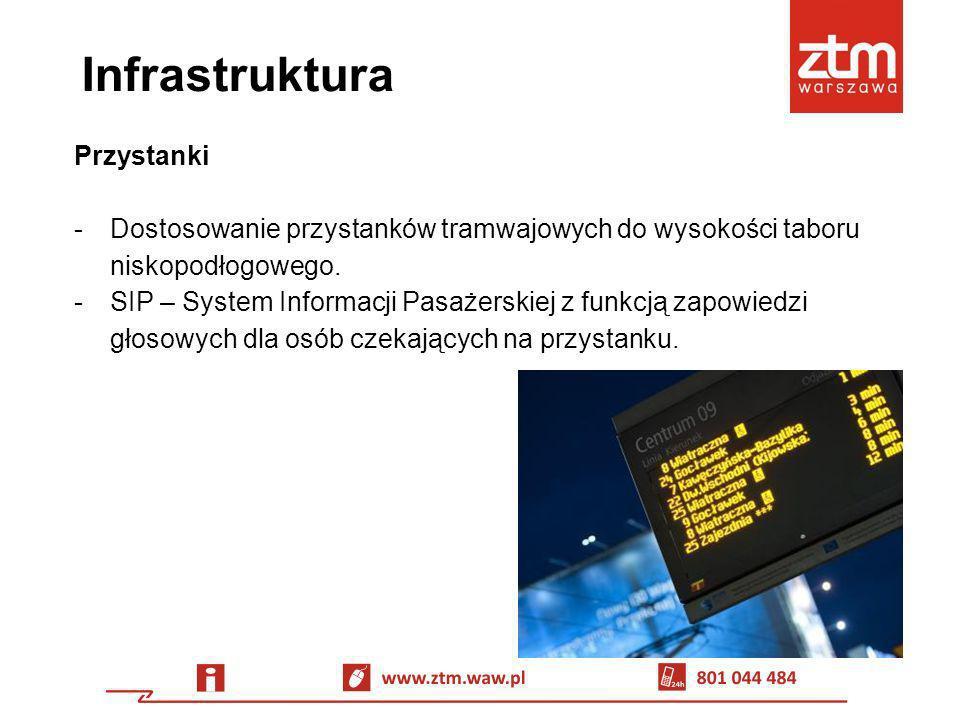 Infrastruktura Przystanki -Dostosowanie przystanków tramwajowych do wysokości taboru niskopodłogowego. -SIP – System Informacji Pasażerskiej z funkcją