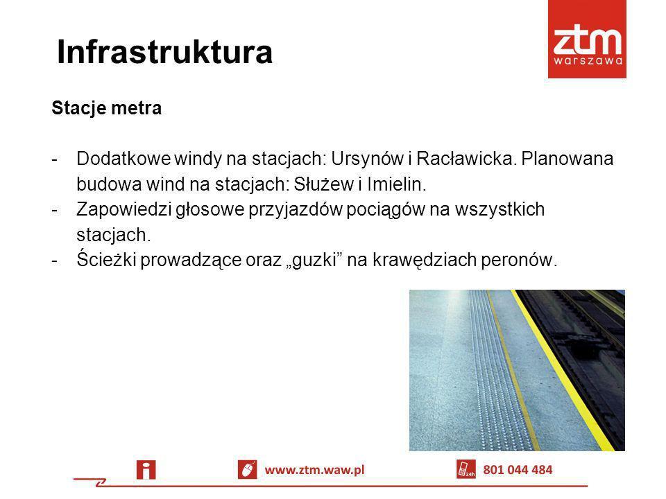 Infrastruktura Stacje metra -Dodatkowe windy na stacjach: Ursynów i Racławicka. Planowana budowa wind na stacjach: Służew i Imielin. -Zapowiedzi głoso