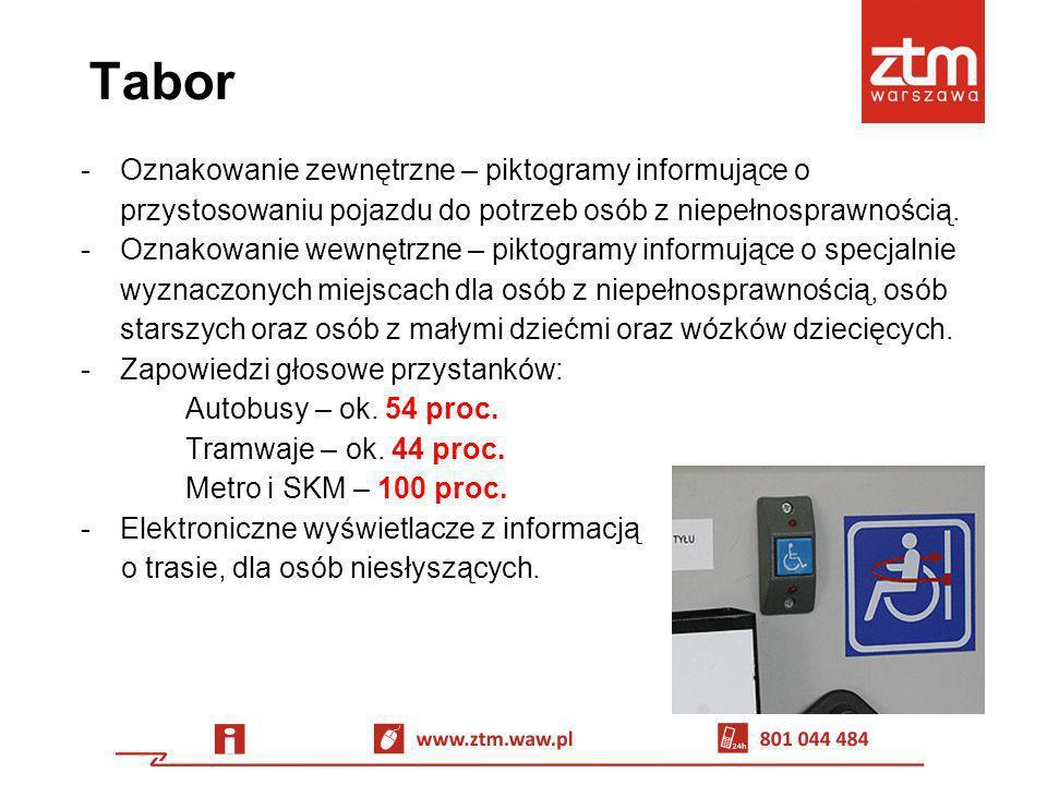 Tabor -Oznakowanie zewnętrzne – piktogramy informujące o przystosowaniu pojazdu do potrzeb osób z niepełnosprawnością. -Oznakowanie wewnętrzne – pikto