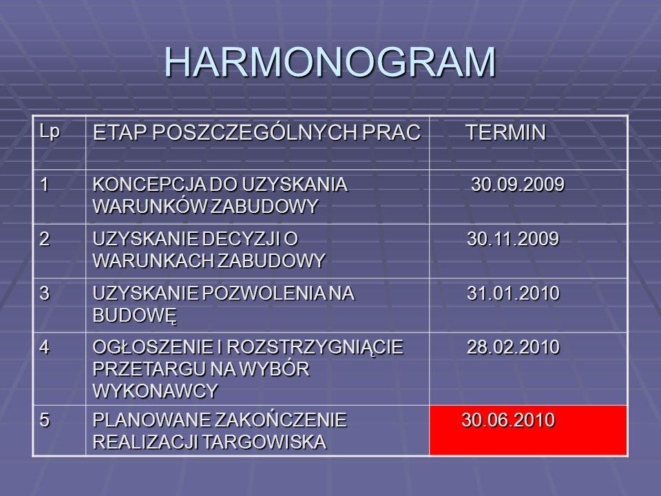 HARMONOGRAM Lp ETAP POSZCZEGÓLNYCH PRAC TERMIN TERMIN 1 KONCEPCJA DO UZYSKANIA WARUNKÓW ZABUDOWY 30.09.2009 30.09.2009 2 UZYSKANIE DECYZJI O WARUNKACH