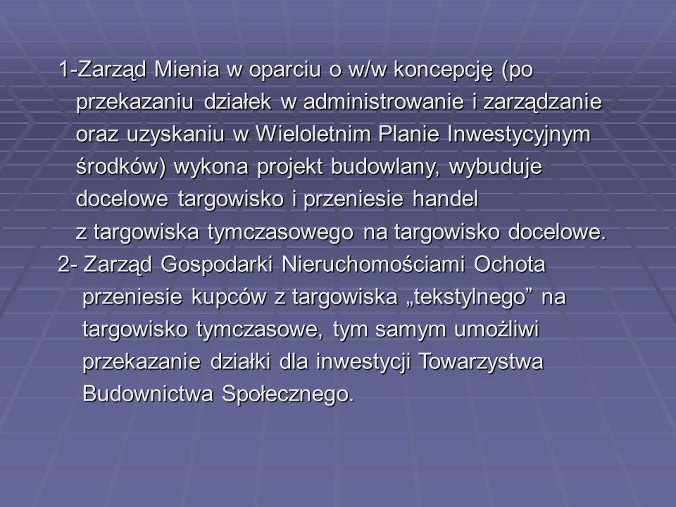 1-Zarząd Mienia w oparciu o w/w koncepcję (po przekazaniu działek w administrowanie i zarządzanie przekazaniu działek w administrowanie i zarządzanie