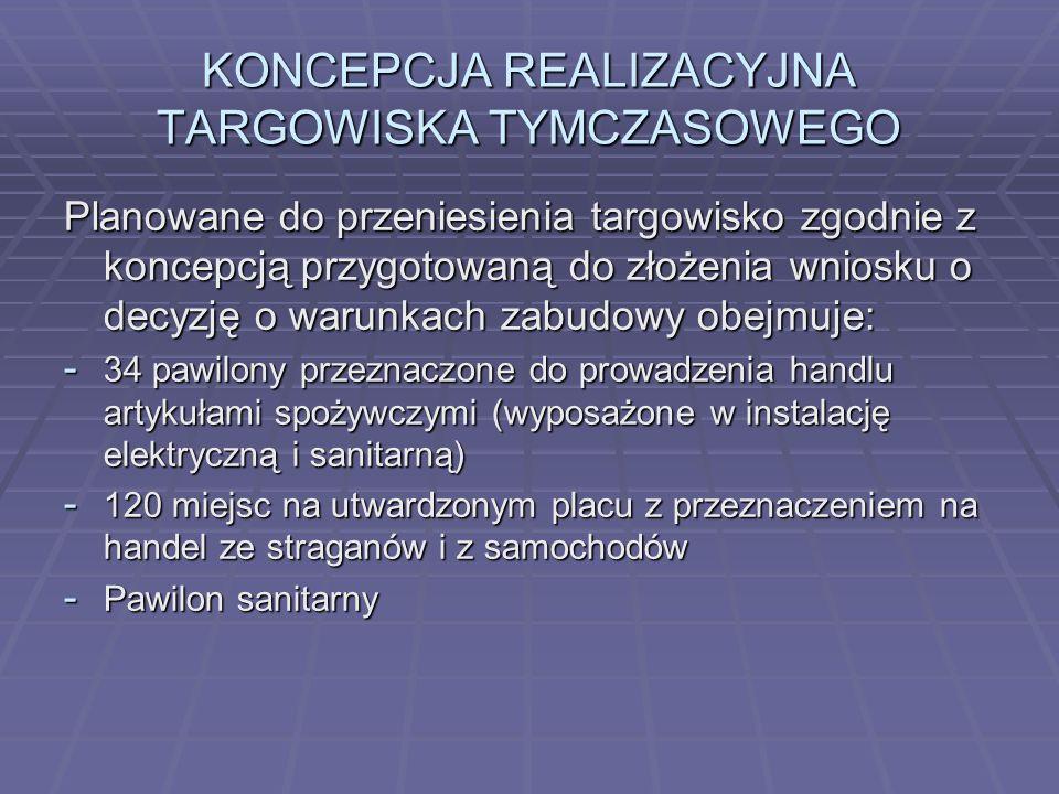 KONCEPCJA REALIZACYJNA TARGOWISKA TYMCZASOWEGO Planowane do przeniesienia targowisko zgodnie z koncepcją przygotowaną do złożenia wniosku o decyzję o