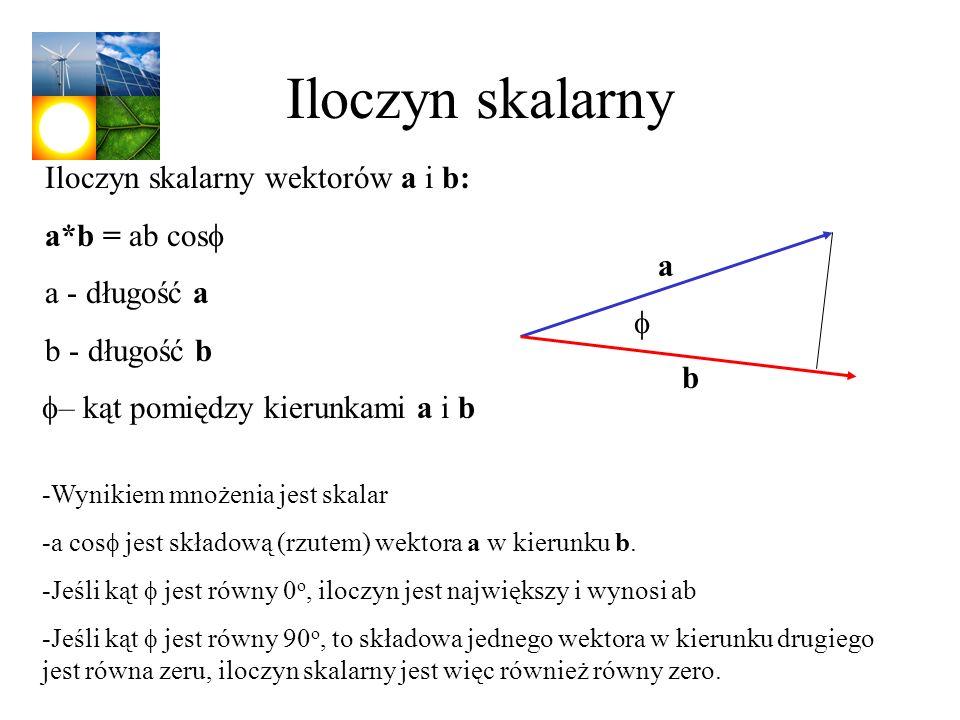 Iloczyn skalarny Iloczyn skalarny wektorów a i b: a*b = ab cos a - długość a b - długość b – kąt pomiędzy kierunkami a i b a b -Wynikiem mnożenia jest