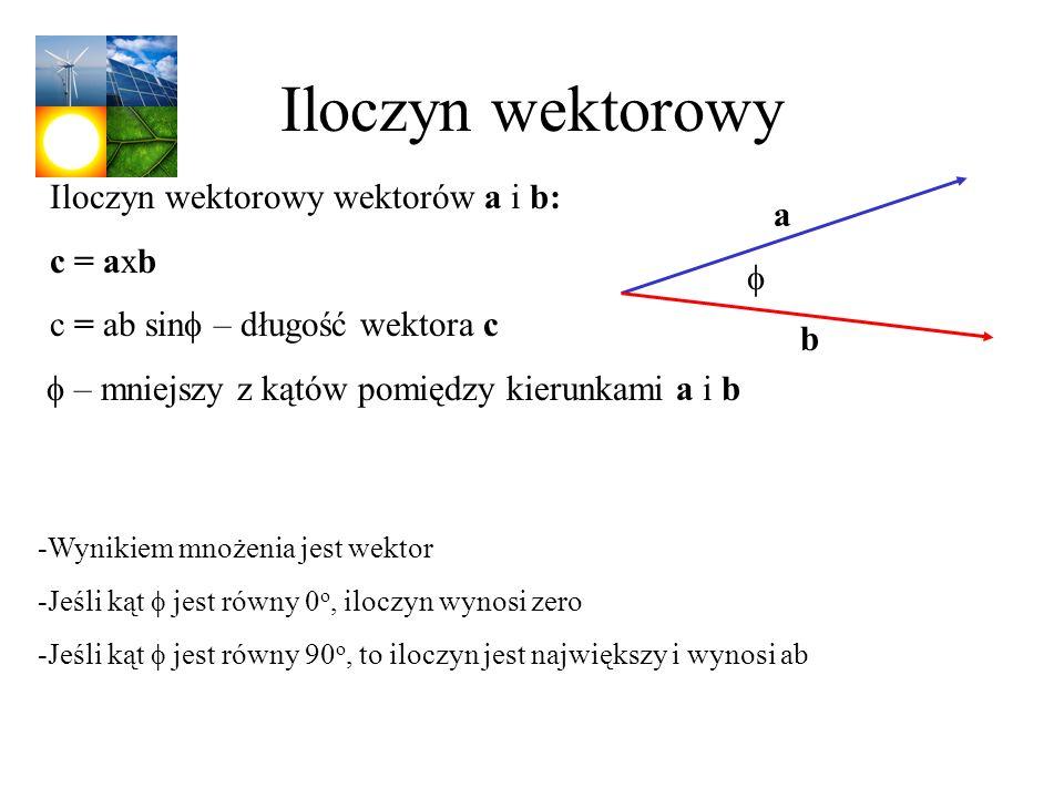 Iloczyn wektorowy Iloczyn wektorowy wektorów a i b: c = axb c = ab sin – długość wektora c – mniejszy z kątów pomiędzy kierunkami a i b a b -Wynikiem