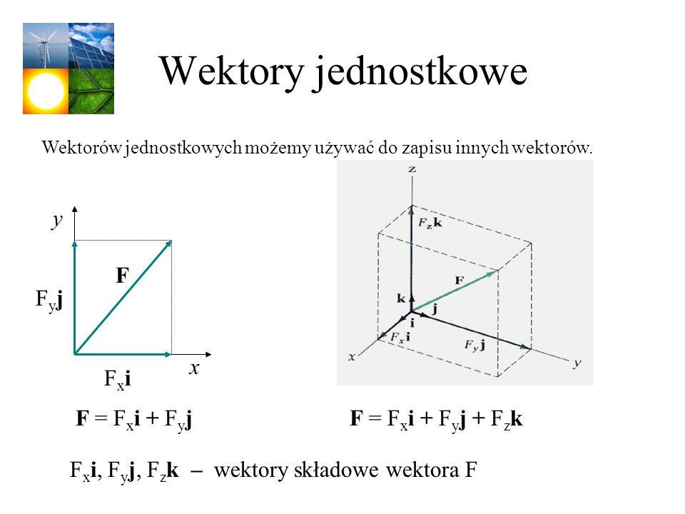 Wektory jednostkowe Wektorów jednostkowych możemy używać do zapisu innych wektorów. FxiFxi FyjFyj F F = F x i + F y j x y F x i, F y j, F z k – wektor