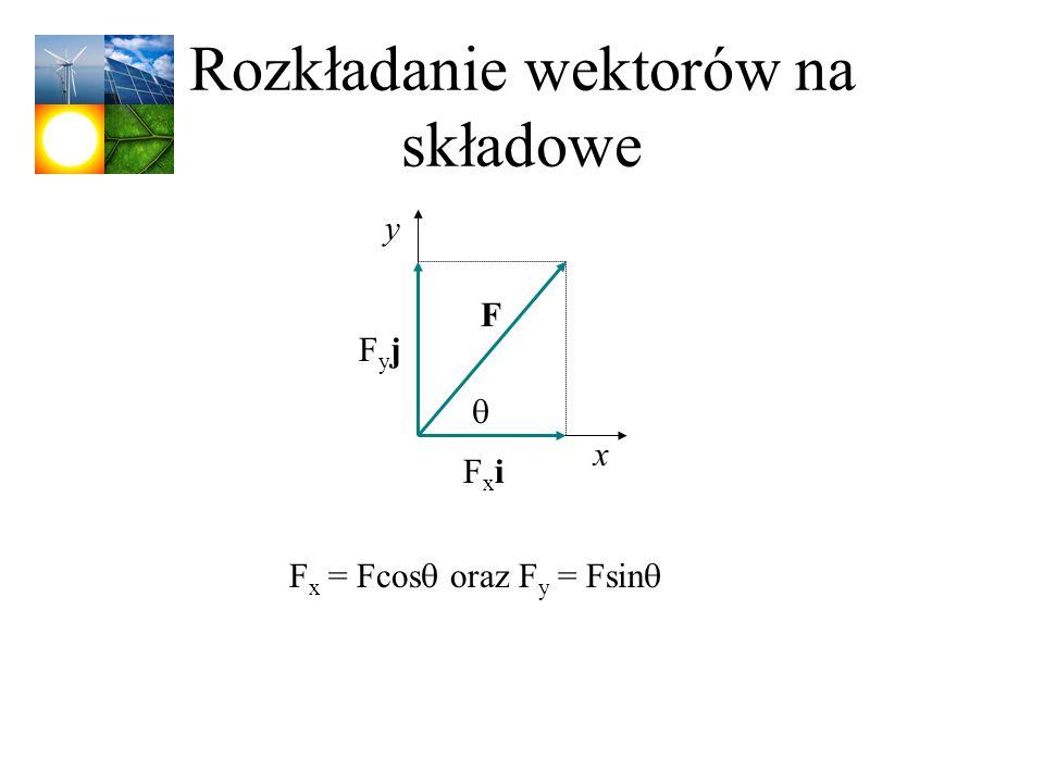Rozkładanie wektorów na składowe F x = Fcos oraz F y = Fsin FxiFxi FyjFyj F x y