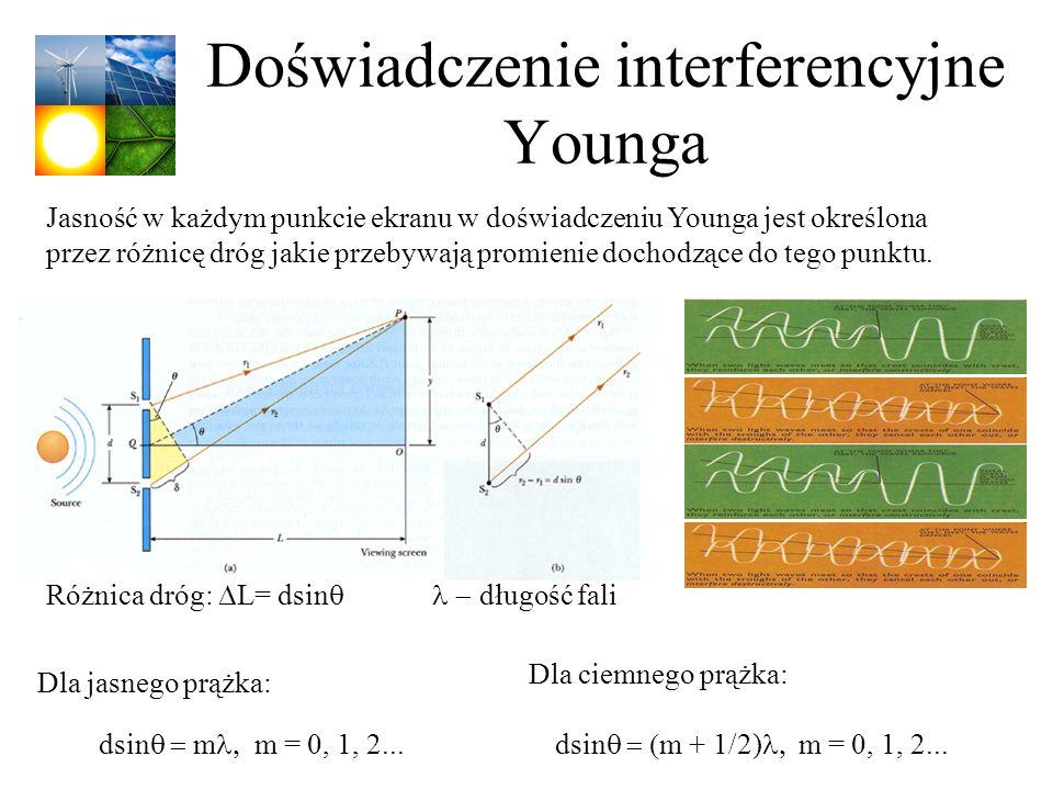 Różnica dróg: L= dsin Dla jasnego prążka: Dla ciemnego prążka: dsin m m = 0, 1, 2...dsin m + 1/2) m = 0, 1, 2... Jasność w każdym punkcie ekranu w doś