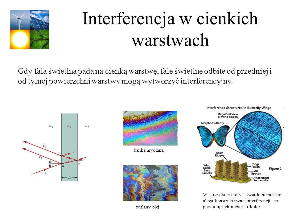 Interferencja w cienkich warstwach Gdy fala świetlna pada na cienką warstwę, fale świetlne odbite od przedniej i od tylnej powierzchni warstwy mogą wy
