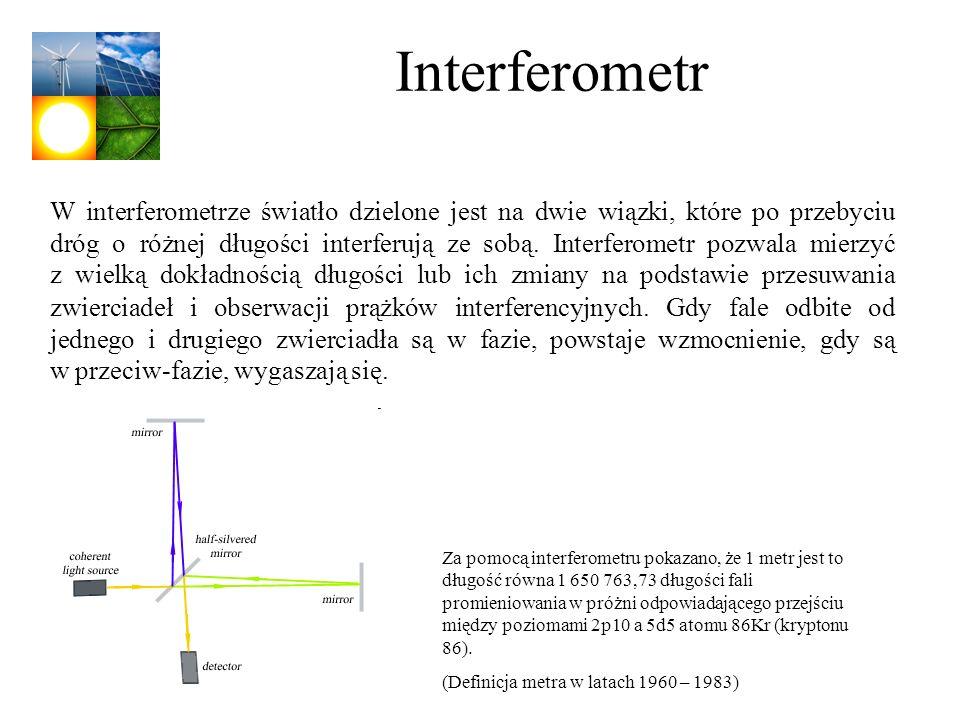 Interferometr W interferometrze światło dzielone jest na dwie wiązki, które po przebyciu dróg o różnej długości interferują ze sobą. Interferometr poz